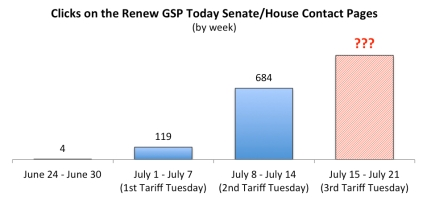 GSP_Tariff_Tuesdays_Weekly_Contacts