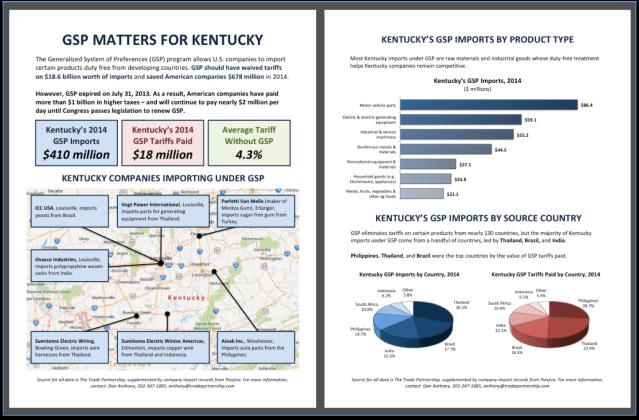 GSPReport_Kentucky
