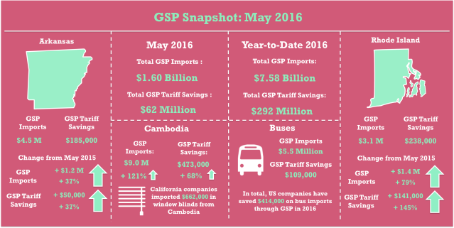 GSP_May2016_Snapshot